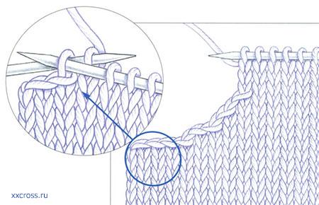 Способы убавления и закрепления петель на проймах кофты