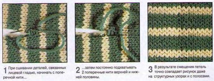Соединение деталей вязаной кофты